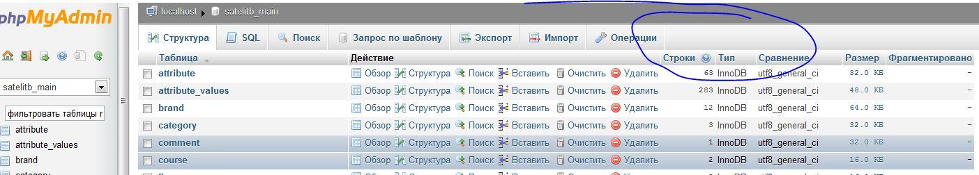 Случайное удаление таблиц в phpmyadmin